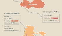 """[Infographic] Quỹ đất """"khủng"""" của đại gia Đặng Thành Tâm"""
